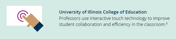 University of Illinois College of Education uses technology to improve classroom collaboration and efficiency.