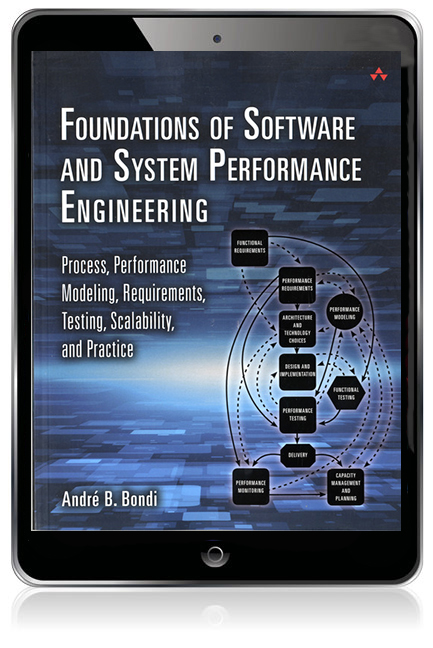 Modeling trading system performance download