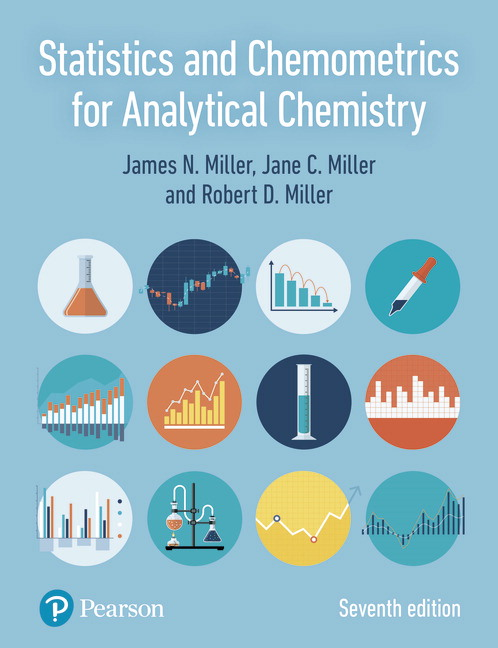 Statistics and chemometrics for analytical chemistry 7th miller statistics and chemometrics for analytical chemistry 7th miller james n et al buy online at pearson fandeluxe Images