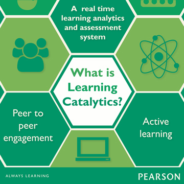 What is Learning Catalytics