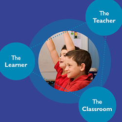 The Teacher, The Learner and The Classroom
