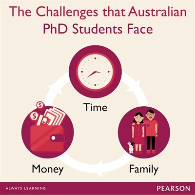 Challenges-PhD