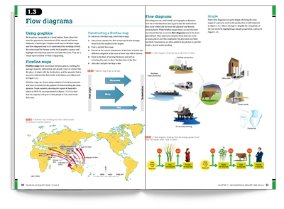 Sample spread from Pearson Geography NSw Stage 5 Student book