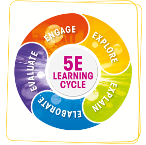 5e Learning Cycle learn English with Big Science
