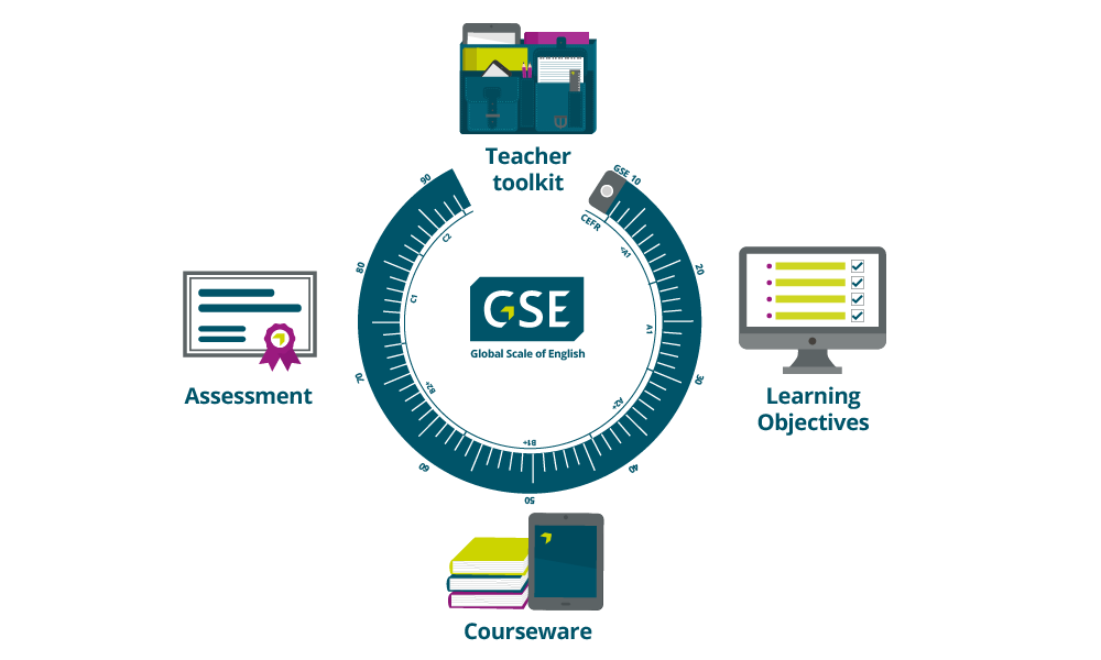 gse ecosystem