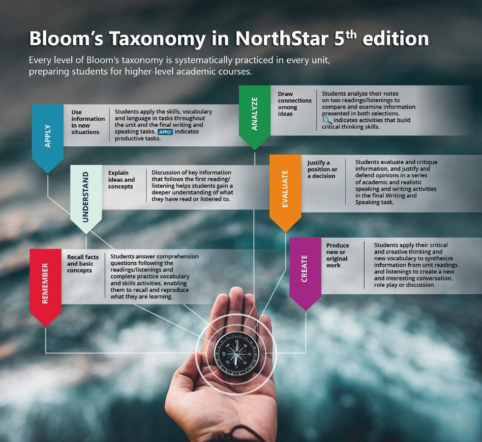 northstar 5th edition bloom's taxonomy