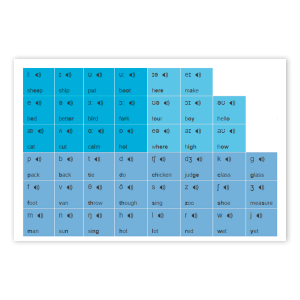 Lower Secondary Pronunciation chart image