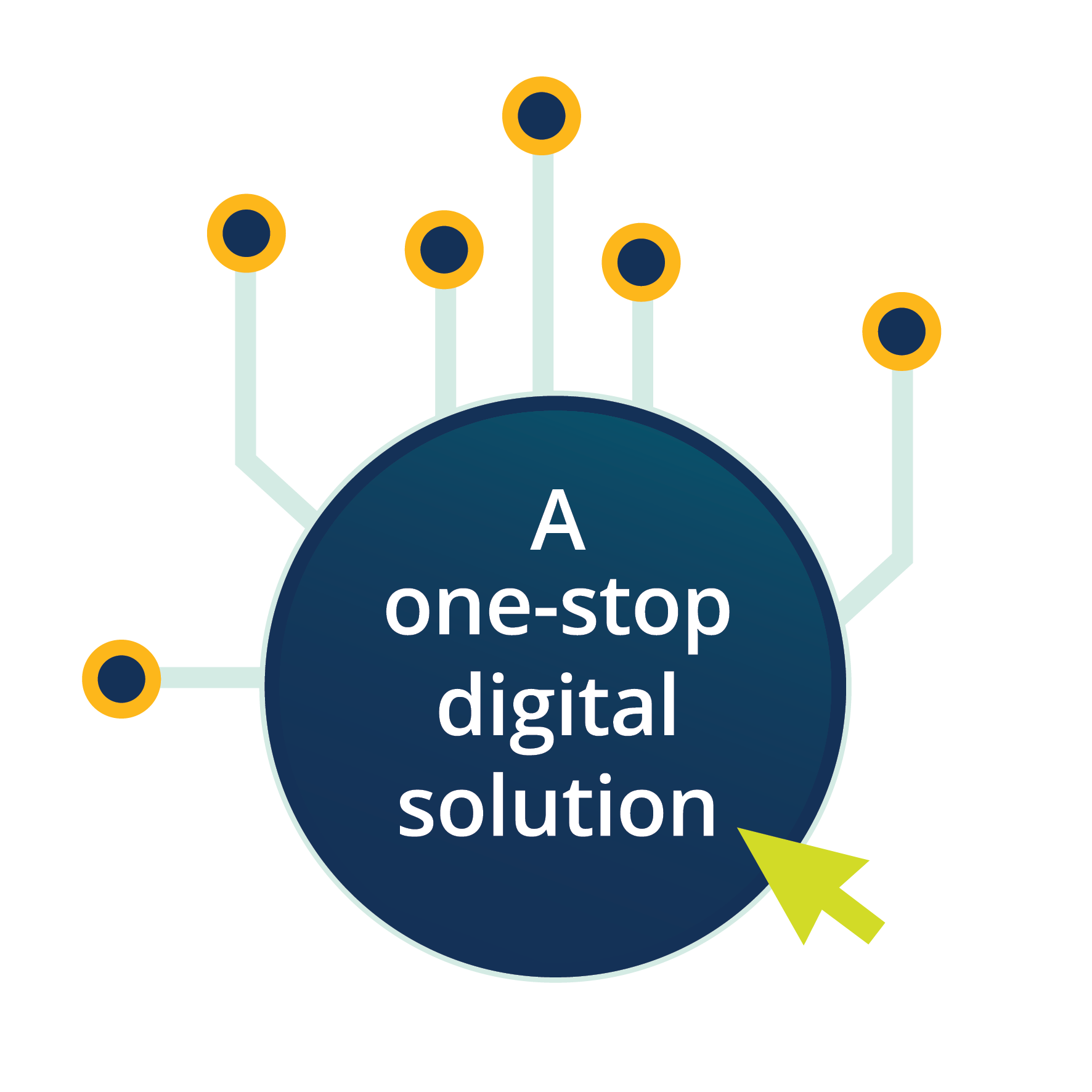 One-stop digital solution icon