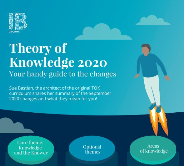 Theory of Knowledge infographic
