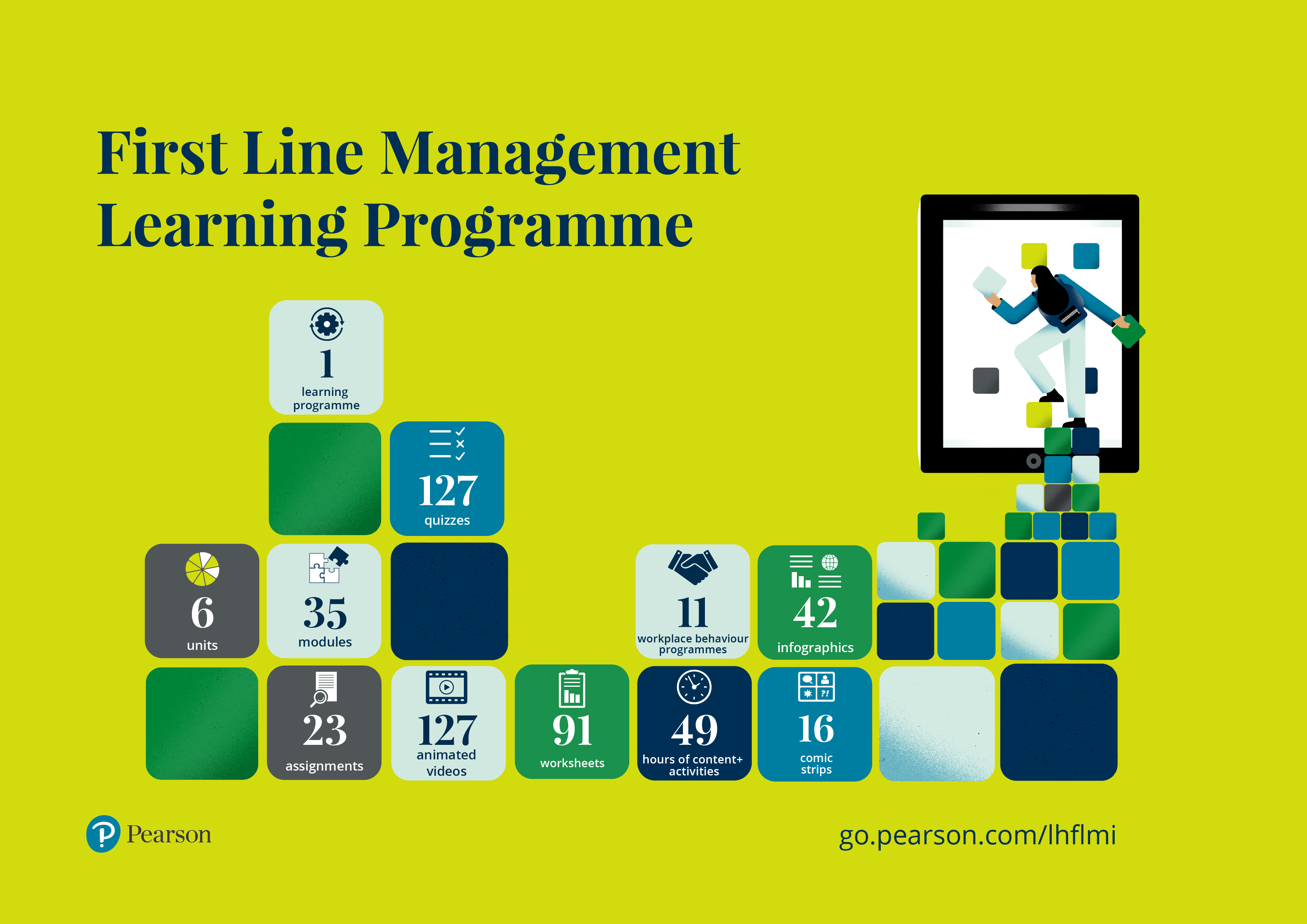 First Line Management infographic