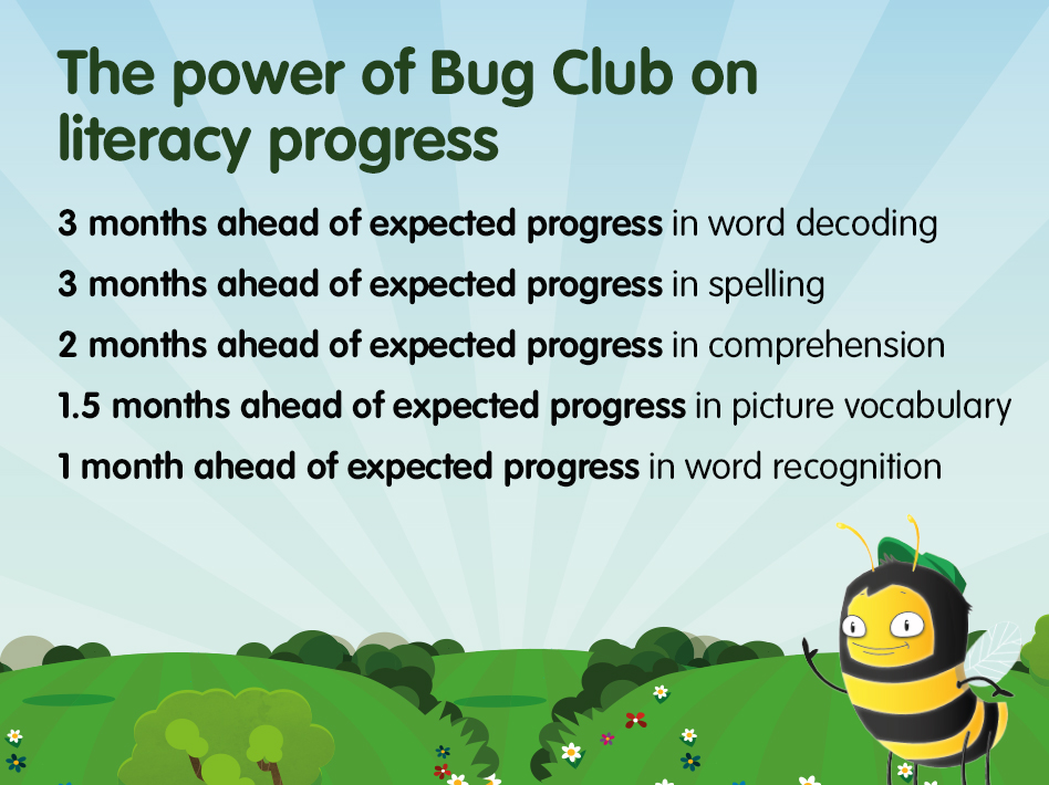 Link to The power of Bug Club document