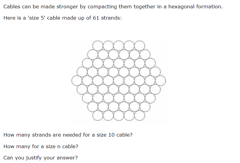 Cables can be made stronger by compacting them together in a hexagonal formation. Here is a 'size 5' cable made up of 61 strands. Image of cable. How many strands are needed for a size 10 cable? How many for a size n cable? Can you justify your answer?