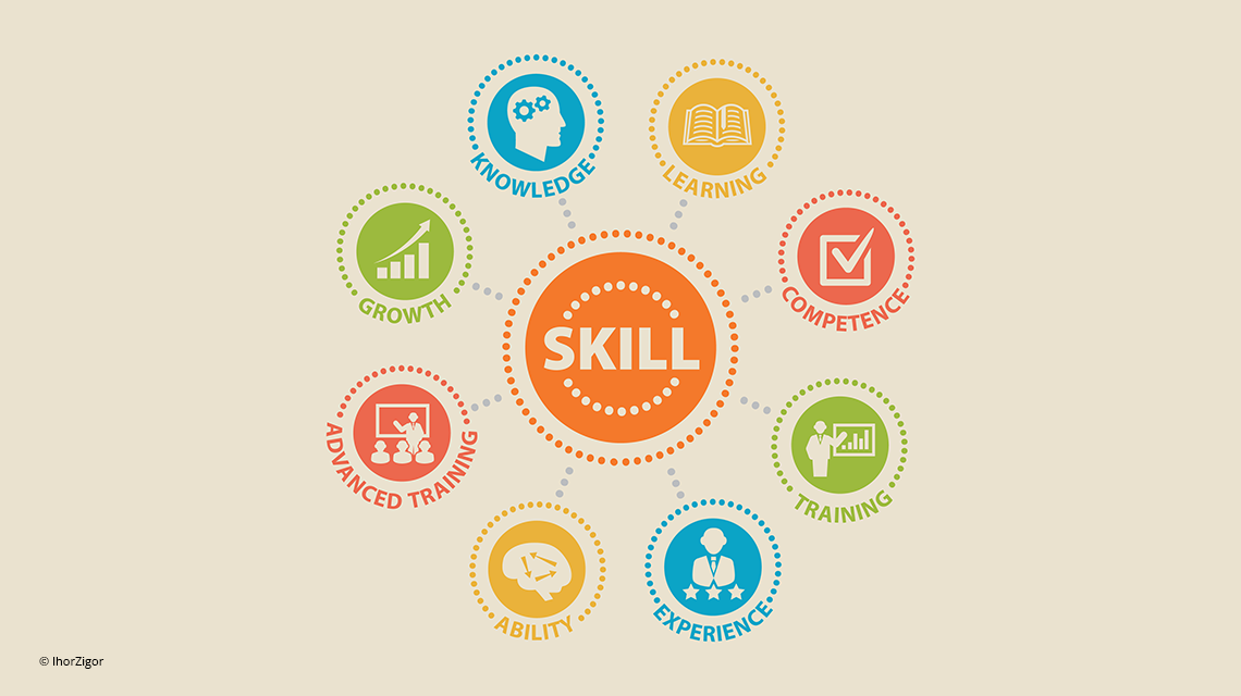 Workplace Behaviours and Skills
