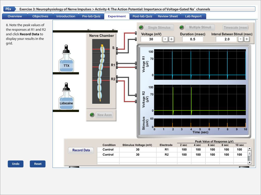 PhysioEx(TM) 0: Laboratory Simulations in Physiology