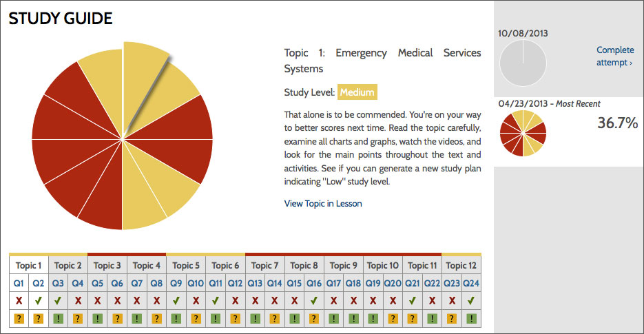 ems training simulation bewertungen council bluffs.jpg