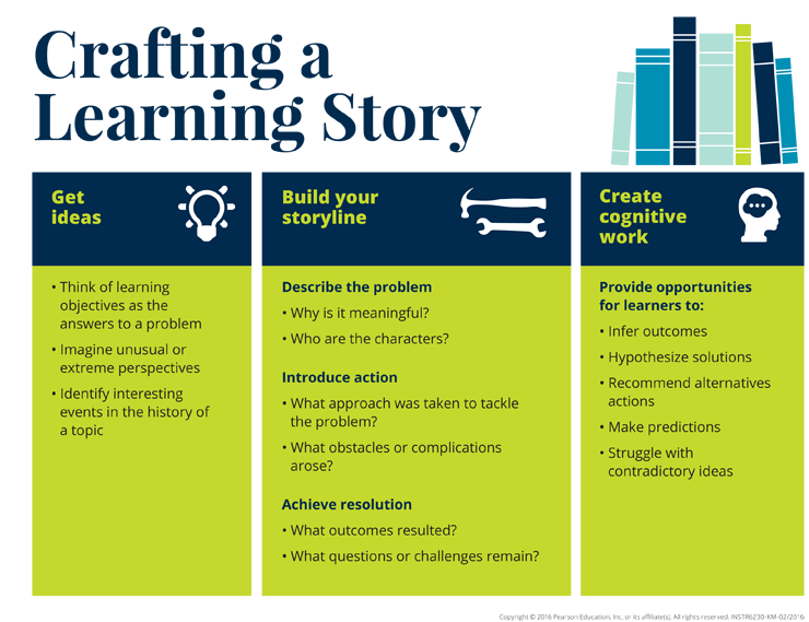 stories-learning-infographic